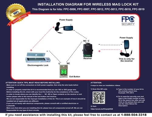 fpc 5006 17 one door access control outswinging door 300lbs electromagnetic lock kit one door access control outswinging door electromagnetic kit fpc  at crackthecode.co