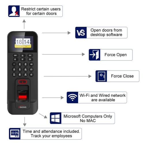 fpc 5711 one door access control time attendance for out swinging