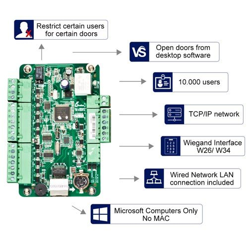 VS-AXESS-1D-ETL-PCB--features