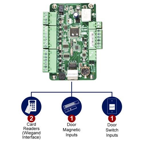 VS-AXESS-1D-ETL-PCB--inputs