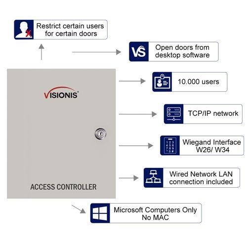 VS-AXESS-1ETL--features
