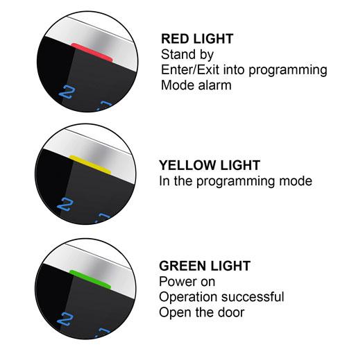 LED Lights Keypad + Reader Standalone and Wiegand VIS-3022