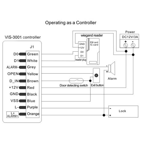 VIS 3001 diagram 4 visionis fpc 5350 one door access control with normally closed  at crackthecode.co