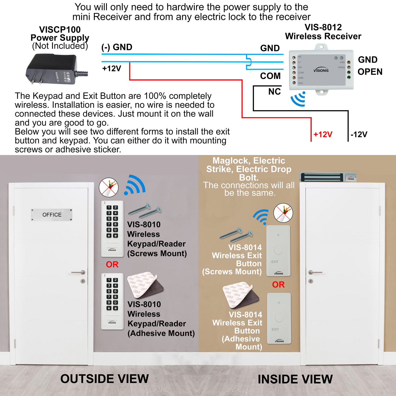 Fpc Security Wireless Keypad Exit Button Hard Wired 300lb Electric Wiring Diagram For Installation Pictures